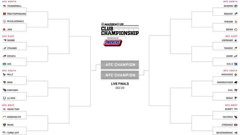 club-championship-bracket.png